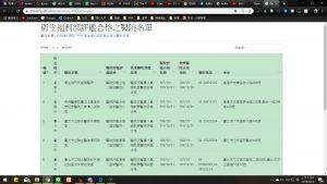 JavaScript作品 OpenData_衛福部合格醫院