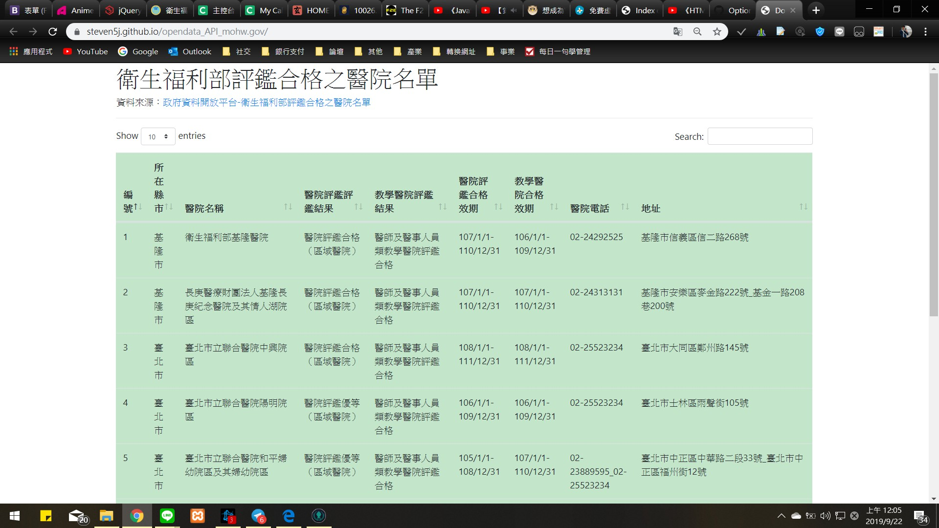 Read more about the article JavaScript作品 OpenData_衛福部合格醫院