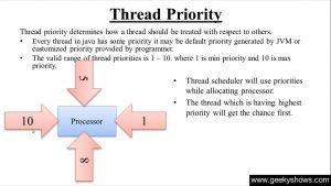 Java(Thread)-優先權(Priority)控制