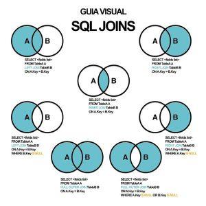 [SQL]-JOIN 連接 (SQL JOIN)