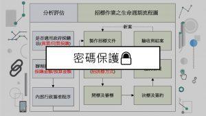 受保護的內容: 政府標案經驗過程整理(密碼保護?)