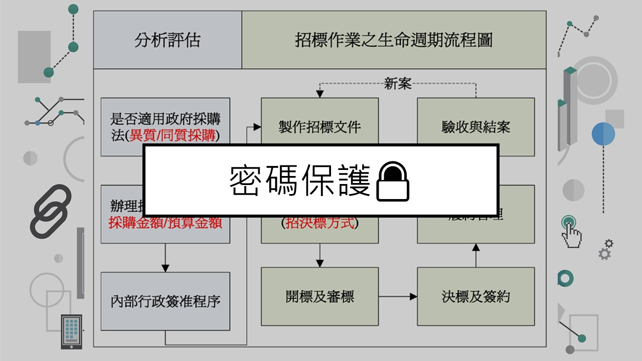 Read more about the article 受保護的內容: 政府標案經驗過程整理(密碼保護?)