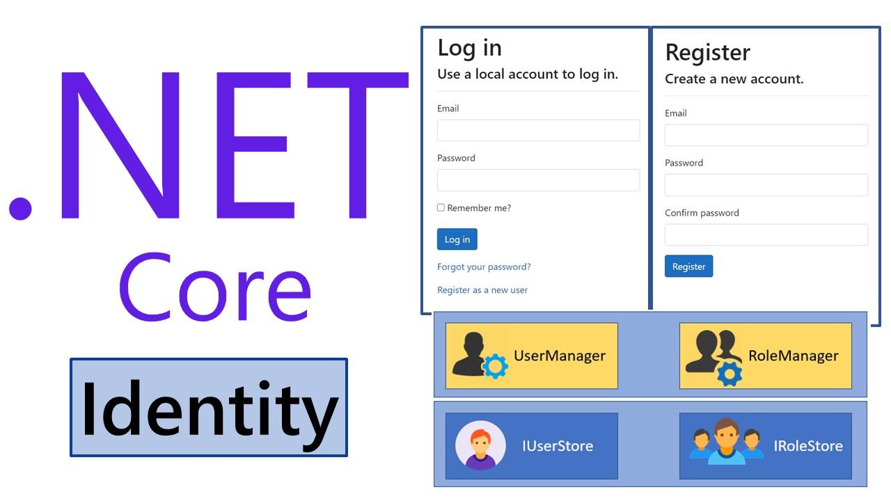 [C#][.NET]ASP.NET Core Identity 具有驗證機制的 Web 應用程式(一)