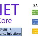 [C#][.NET]DI 依賴注入(Dependency Injection) 與注入方式